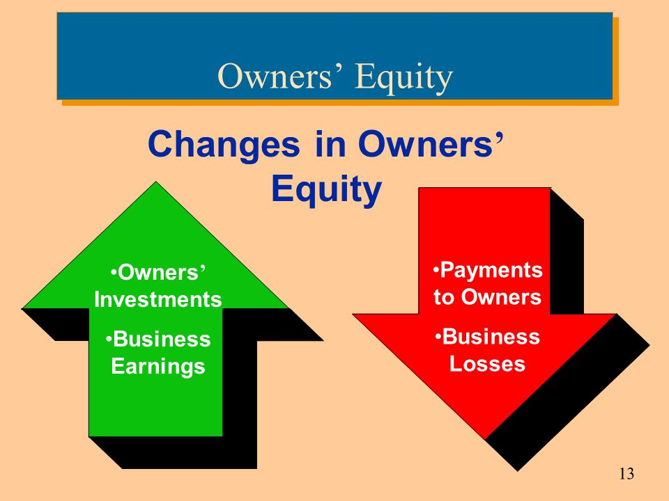 13 Owners' Equity Changes in Owners ' Equity Owners ' Investments Business Earnings Payments to Owners Business Losses