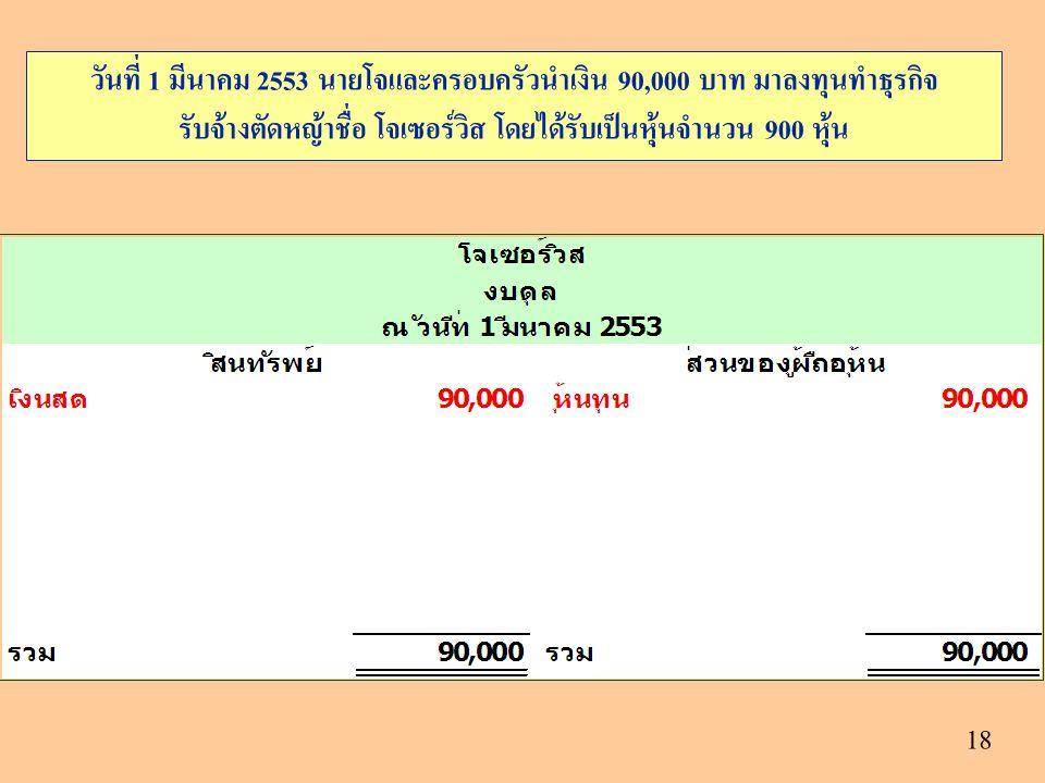 18 วันที่ 1 มีนาคม 2553 นายโจและครอบครัวนำเงิน 90,000 บาท มาลงทุนทำธุรกิจ รับจ้างตัดหญ้าชื่อ โจเซอร์วิส โดยได้รับเป็นหุ้นจำนวน 900 หุ้น