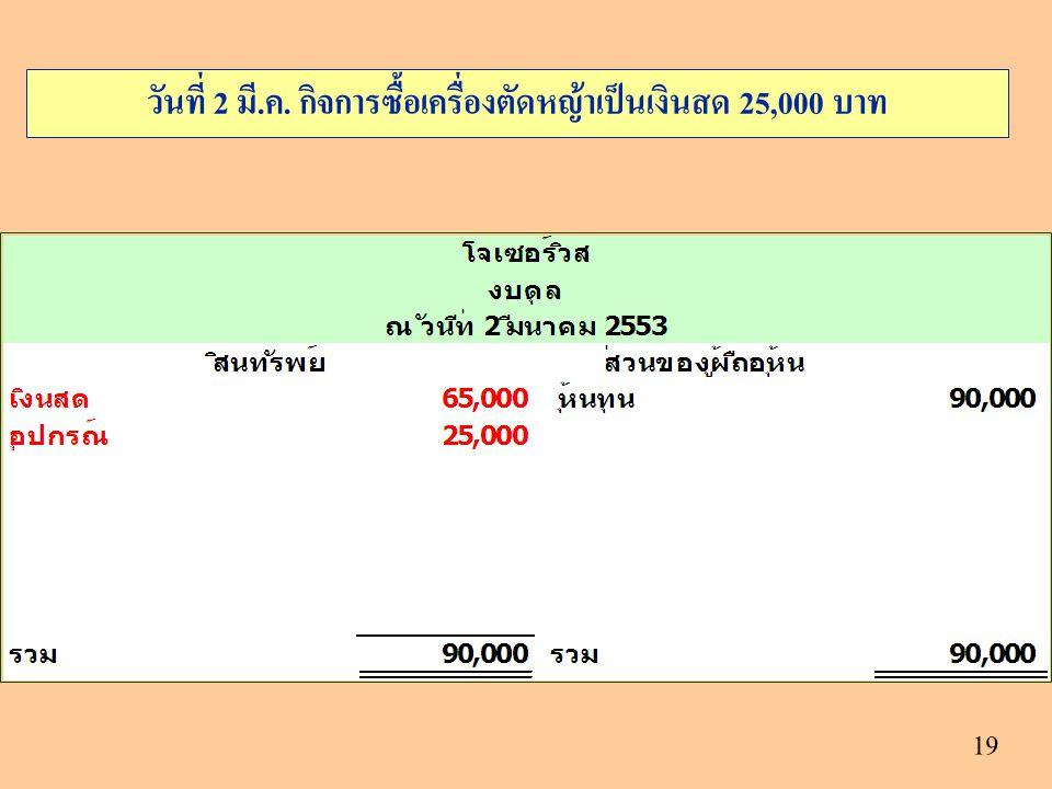 19 วันที่ 2 มี.ค. กิจการซื้อเครื่องตัดหญ้าเป็นเงินสด 25,000 บาท
