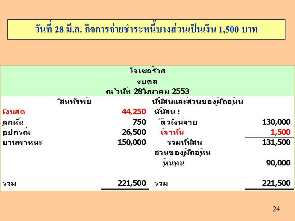 24 วันที่ 28 มี.ค. กิจการจ่ายชำระหนี้บางส่วนเป็นเงิน 1,500 บาท