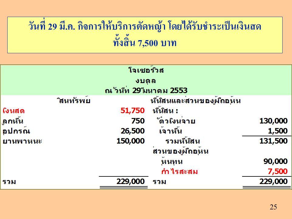 25 วันที่ 29 มี.ค. กิจการให้บริการตัดหญ้า โดยได้รับชำระเป็นเงินสด ทั้งสิ้น 7,500 บาท