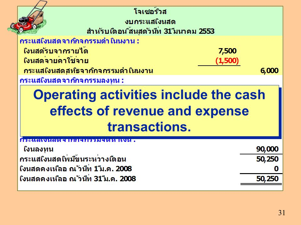 31 Operating activities include the cash effects of revenue and expense transactions.