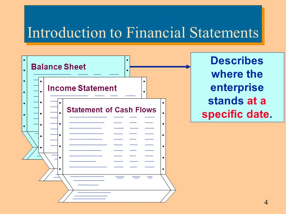 35 The Use of Financial Statements by Outsiders Creditors Investors Two concerns: Liquidity Profitability Two concerns: Liquidity Profitability