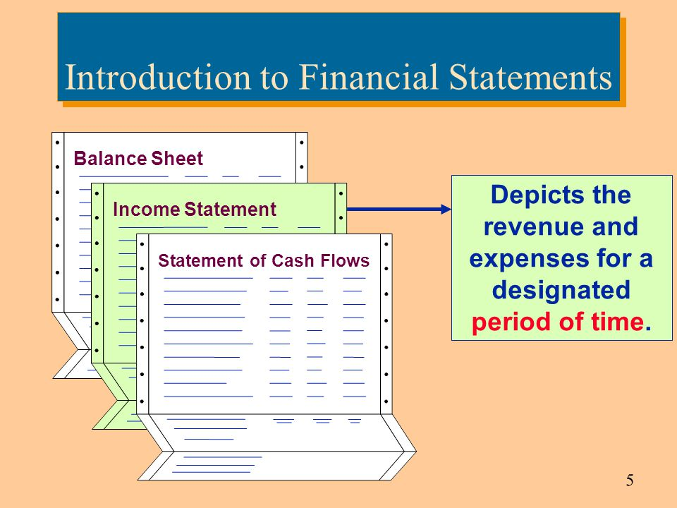 6 Introduction to Financial Statements Net income (or net loss) is simply the difference between revenues and expenses.