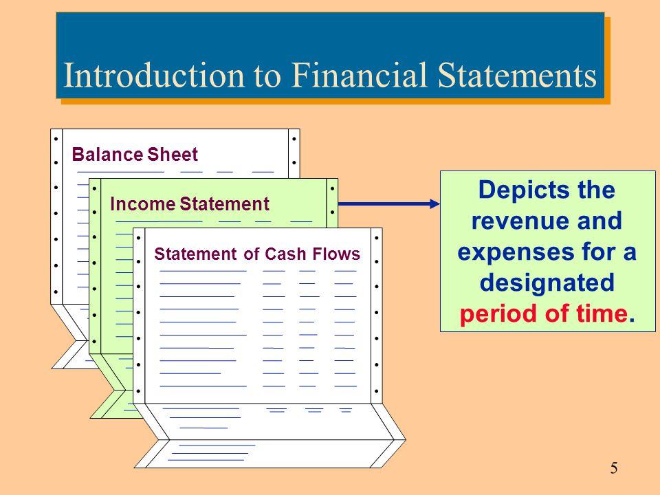 16 Reporting Ownership Equity in the Balance Sheet Sole Proprietorship Partnership Corporation