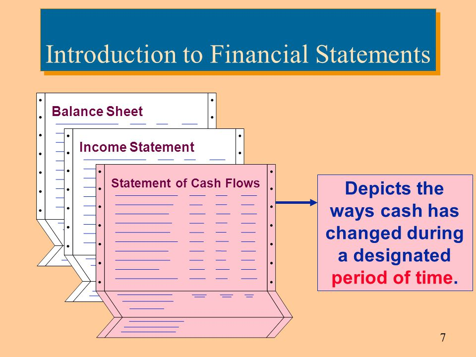7 Introduction to Financial Statements Depicts the ways cash has changed during a designated period of time. Income Statement Balance Sheet Statement