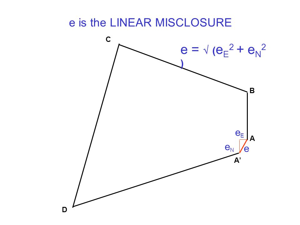 A B D C A' eEeE eNeN e e is the LINEAR MISCLOSURE e =  ( e E 2 + e N 2 )