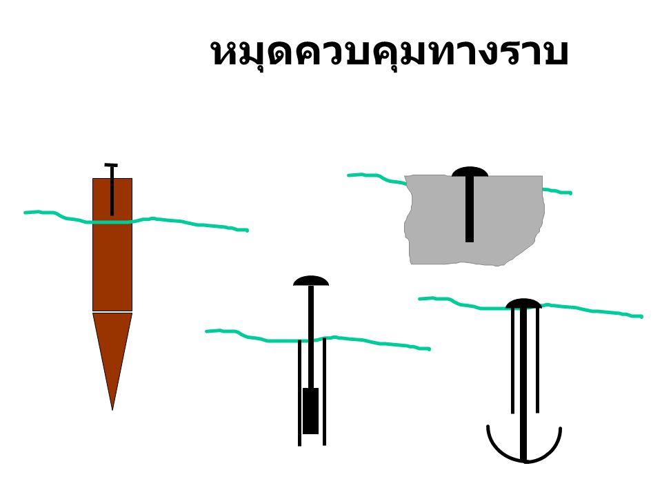 มีสองชนิด : - a) วงรอบปิด POLYGON or LOOP TRAVERSE A B C D E F b) วงรอบเปิด LINK TRAVERSE B C D E F A G การควบคุมทางราบ