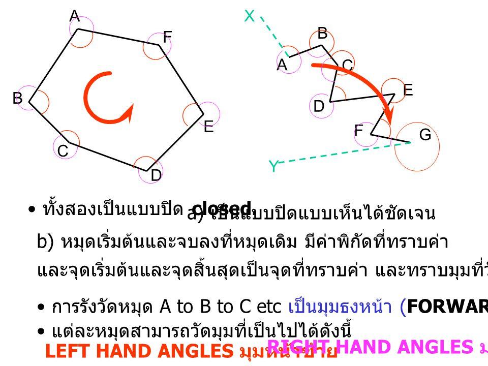 A B C D E F พิจารณาวงรอบปิด (POLYGON ) มุมราบหน้าซ้าย ที่วัดภายในมุมวงรอบปิด Σ ( มุมภายใน ) = ( 2 N - 4 ) * 90 0 ใช้ Theodolite สามารถวัดมุม ภายในได้ทั้งหมด ความต่างระหว่างผลรวมของมุมที่วัด (Σ Measured Angles ) และ ผลรวมของมุมภายในที่คำนวณ (Σ Internal Angles) เป็นค่าความผิดของมุม ค่ามุมที่ผิดพลาดสูงสุด = *  ( จำนวนมุม ) 2 * ความละเอียดของกล้องวัดมุม (Rule of thumb) (or 3)