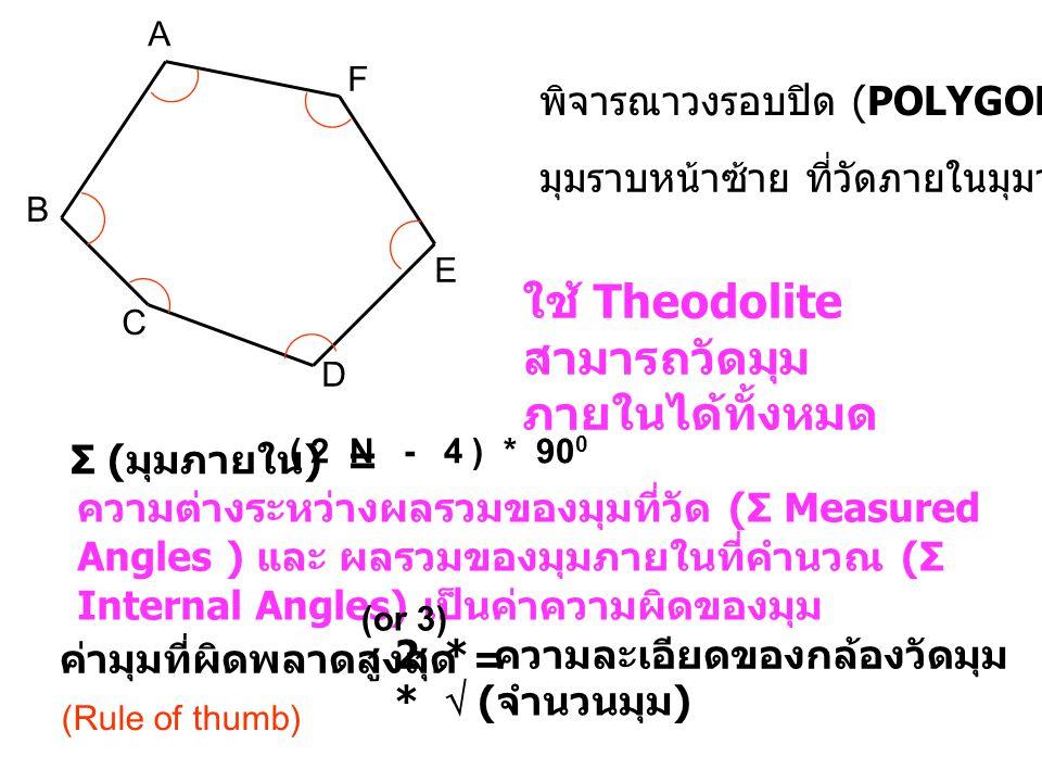 A B C F Θ AF ตั้งกล้องที่หมุด A ส่องไปยัง F - ส่องธงหลัง Hence Θ AF is known as a BACK BEARING Θ AB ตั้งกล้องที่ A ส่องไปยัง B - ส่องธงหน้า Hence Θ AB is known as a FORWARD BEARING Angle FAB (LH angle) BACK BEARING (Θ AF ) + L.H.ANGLE (<FAB) = NEXT FORWARD BEARING (Θ AB ) Reminder: every line has two bearings Θ BA = Θ AB 180 0 FORWARD BEARING ( ) BACK BEARING ( ) Θ BA Θ BC LH angle ABC