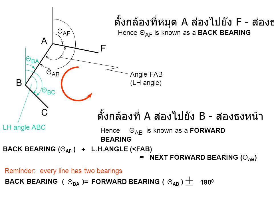 A B C F Θ AF ตั้งกล้องที่หมุด A ส่องไปยัง F - ส่องธงหลัง Hence Θ AF is known as a BACK BEARING Θ AB ตั้งกล้องที่ A ส่องไปยัง B - ส่องธงหน้า Hence Θ AB