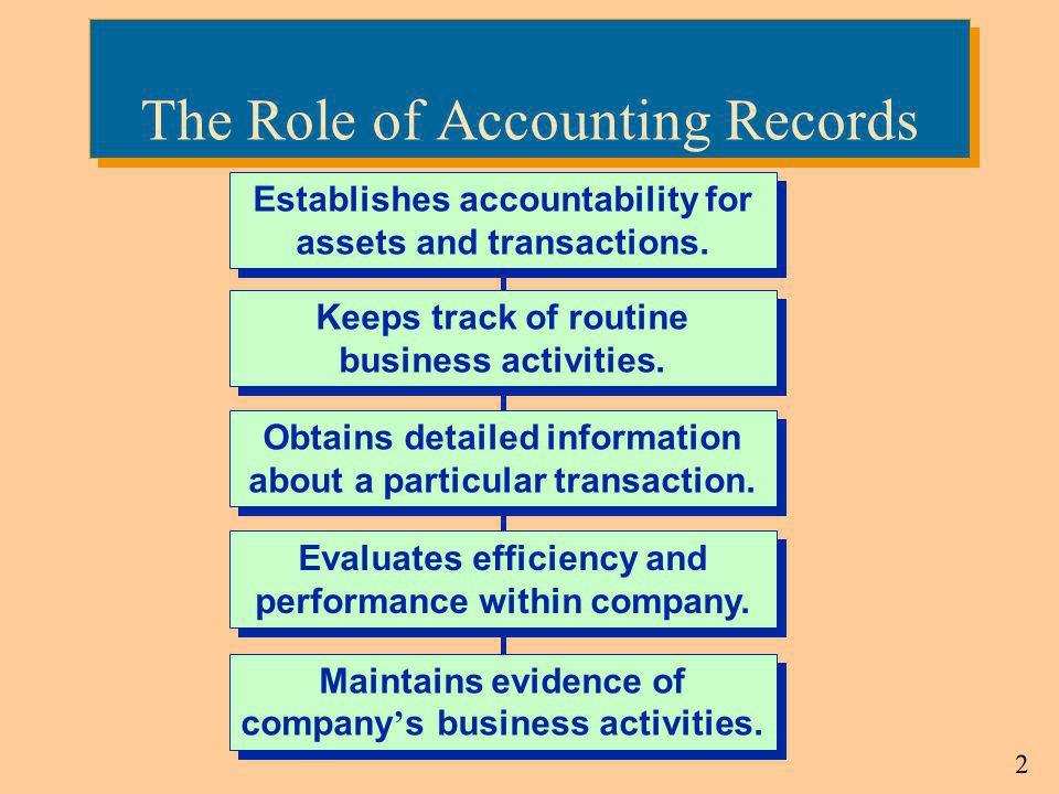 3 บัญชีแยกประเภท (The Ledger) The entire group of accounts is kept together in an accounting record called a ledger.