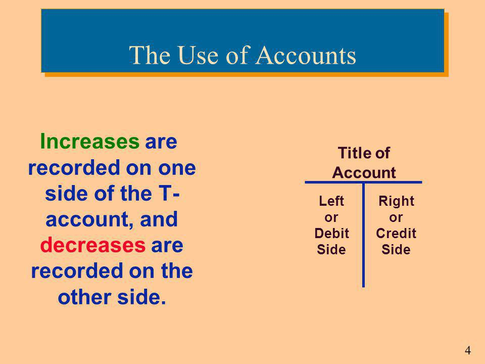 5 Let ' s see how debits and credits are recorded in the Cash account for JOE Service.