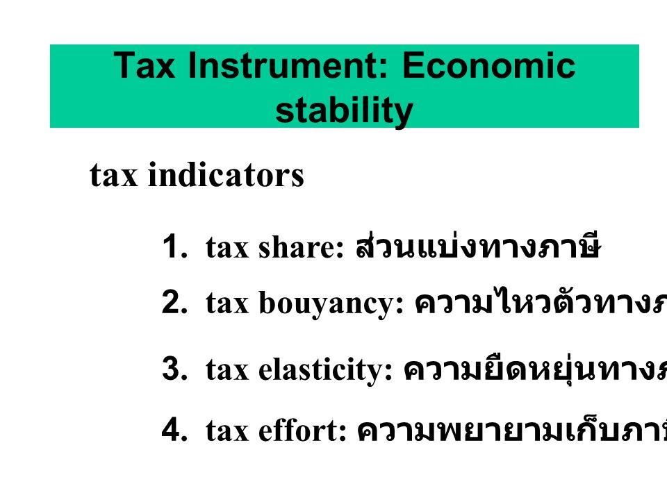 Tax Instrument: Economic stability tax indicators 2. tax bouyancy: ความไหวตัวทางภาษี 3. tax elasticity: ความยืดหยุ่นทางภาษี 4. tax effort: ความพยายามเ