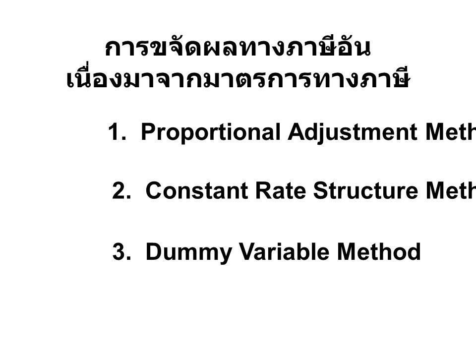 การขจัดผลทางภาษีอัน เนื่องมาจากมาตรการทางภาษี 1. Proportional Adjustment Method 2. Constant Rate Structure Method 3. Dummy Variable Method