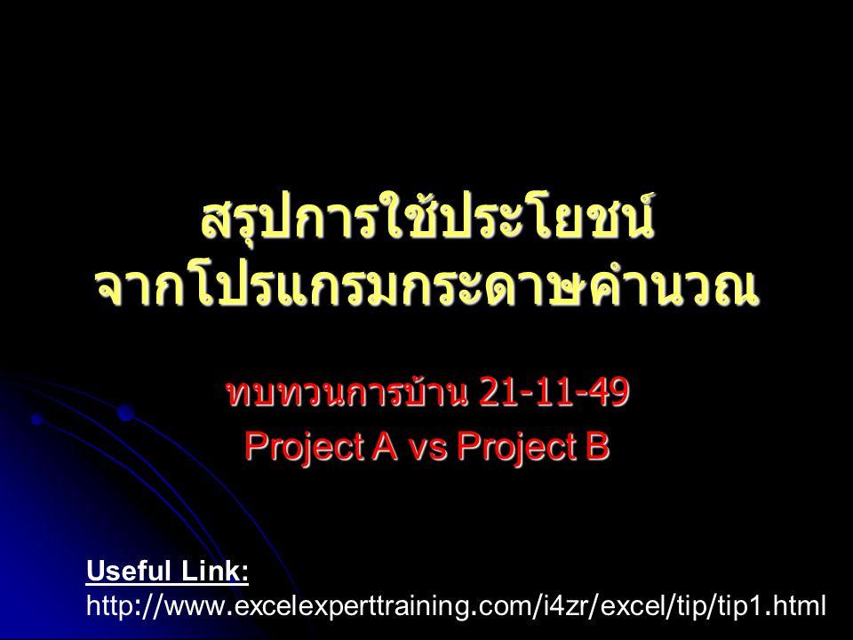 สรุปการใช้ประโยชน์ จากโปรแกรมกระดาษคำนวณ ทบทวนการบ้าน 21-11-49 Project A vs Project B Useful Link: http://www.excelexperttraining.com/i4zr/excel/tip/t