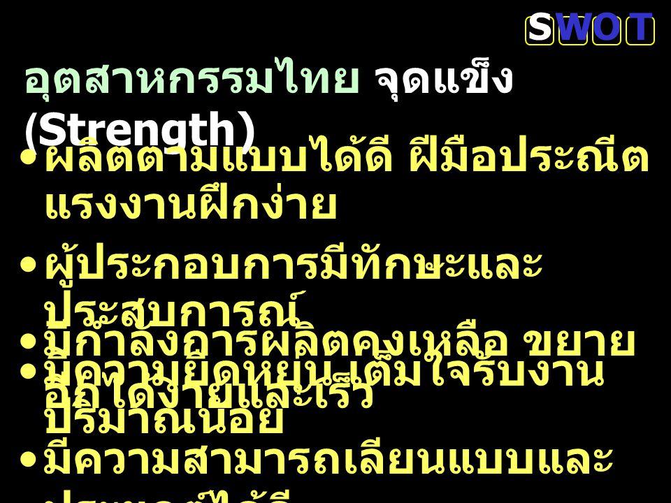 SW อุตสาหกรรมไทย จุดแข็ง (Strength) OT ผลิตตามแบบได้ดี ฝีมือประณีต แรงงานฝึกง่าย ผู้ประกอบการมีทักษะและ ประสบการณ์ มีความยืดหยุ่น เต็มใจรับงาน ปริมาณน