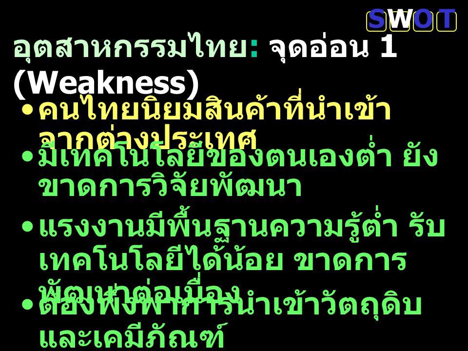 SW อุตสาหกรรมไทย : จุดอ่อน 1 (Weakness) OT คนไทยนิยมสินค้าที่นำเข้า จากต่างประเทศ มีเทคโนโลยีของตนเองต่ำ ยัง ขาดการวิจัยพัฒนา แรงงานมีพื้นฐานความรู้ต่