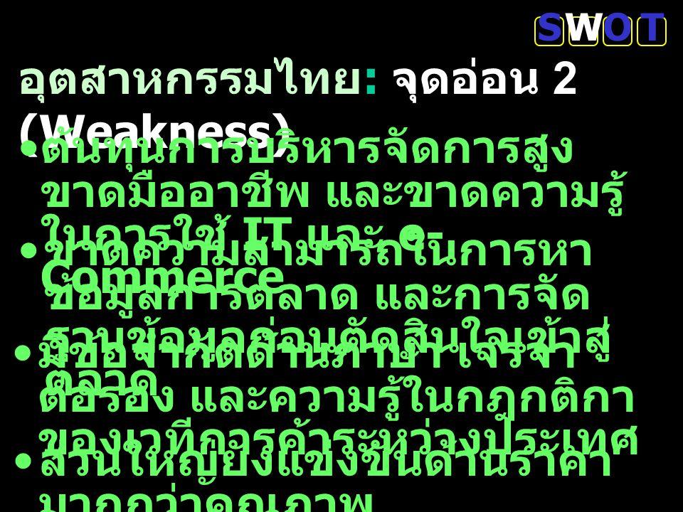 อุตสาหกรรมไทย : โอกาส (Opportunity) SWOT ได้ขยายตลาดจากการเปิดเสรี ทางการค้าในประเทศอาเซียน และ ในตลาดโลกอีกมาก ได้เปรียบ ด้าน ที่ตั้งภูมิศาสตร์ของ ประเทศไทย ผู้บริโภคต้องการสินค้าแบบ Customization มากขึ้น ประเทศไทยมีวัตถุดิบต้นทางจาก ธรรมชาติที่อาจนำมาแปรรูปเพิ่ม มูลค่าได้ โดยเฉพาะอย่างยิ่ง พืช เกษตรและสมุนไพร มีนโยบายสนับสนุนการใช้สินค้าที่ ผลิตในประเทศ