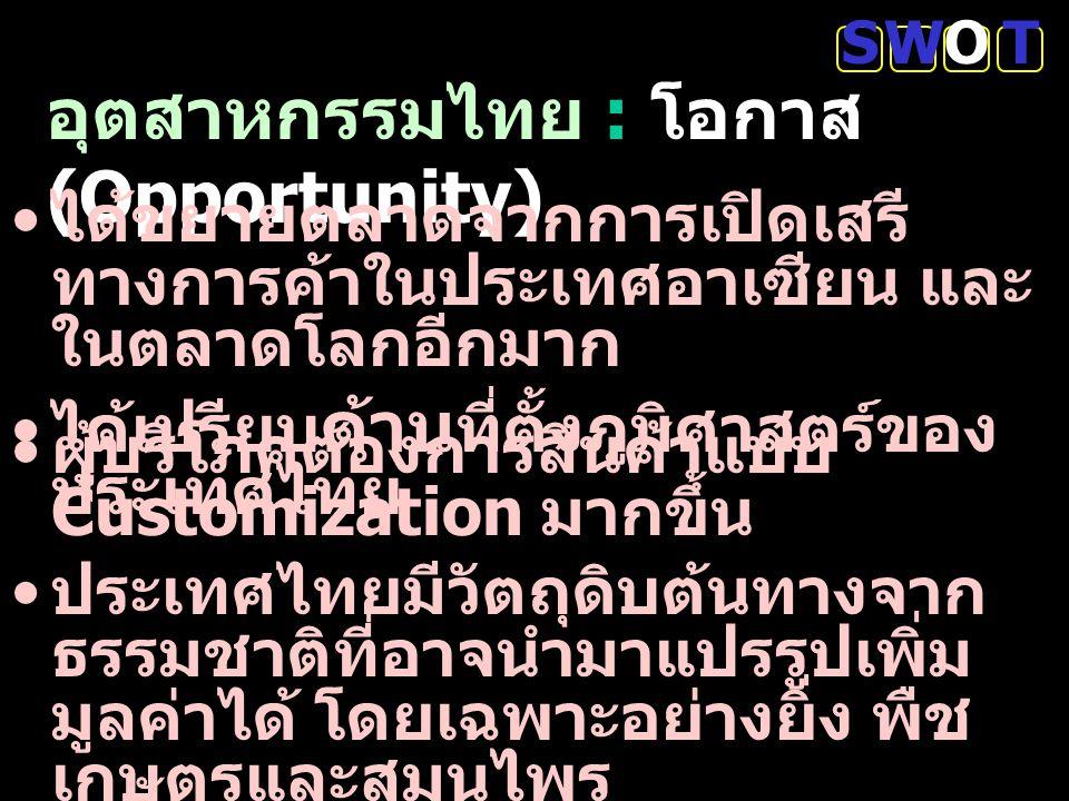 อุตสาหกรรมไทย : ปัญหา - สิ่งท้า ทาย 1 (Threat) SWOT ไม่ได้รับการสนับสนุนจากรัฐอย่างเป็น รูปธรรม การจัดซื้อในส่วนราชการถูก ผูกขาดด้วยระเบียบสำนัก นายกรัฐมนตรีว่าด้วยการพัสดุ พ.