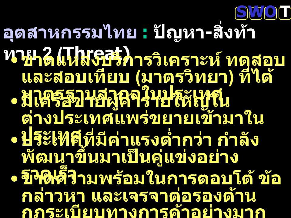 อุตสาหกรรมไทย : วิสัยทัศน์ ภาพลักษณ์ของสินค้าไทยเป็นที่ ยอมรับของตลาดทั้งในและ ต่างประเทศ วิสัยทัศน์ที่มีความสำคัญ สูง ( 5 ปี ) ไทยเป็นศูนย์กลางผลิตสินค้า ใน ASEAN เพิ่มปริมาณการผลิตสินค้า โดยรวมในประเทศเพื่อทดแทน การนำเข้า ( ได้อีกร้อยละ 50) ไทยส่งออกสินค้าเป็นมูลค่าเพิ่ม ขึ้น (2 เท่าของยอดส่งออกปี 2543) ได้ในปี 2549