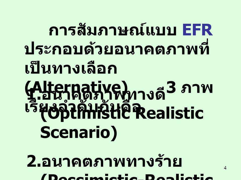 4 การสัมภาษณ์แบบ EFR ประกอบด้วยอนาคตภาพที่ เป็นทางเลือก (Alternative) 3 ภาพ เรียงลำดับกันคือ 1. อนาคตภาพทางดี (Optimistic Realistic Scenario) 2. อนาคต