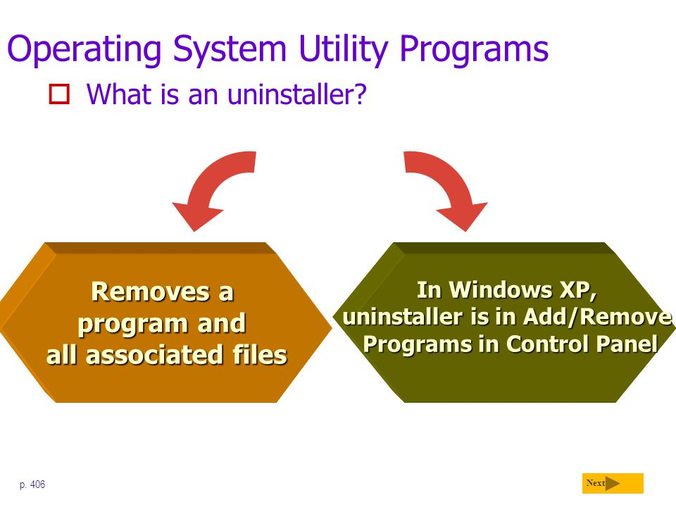 Operating System Utility Programs  What is an uninstaller? Next p. 406 In Windows XP, uninstaller is in Add/Remove Programs in Control Panel Removes