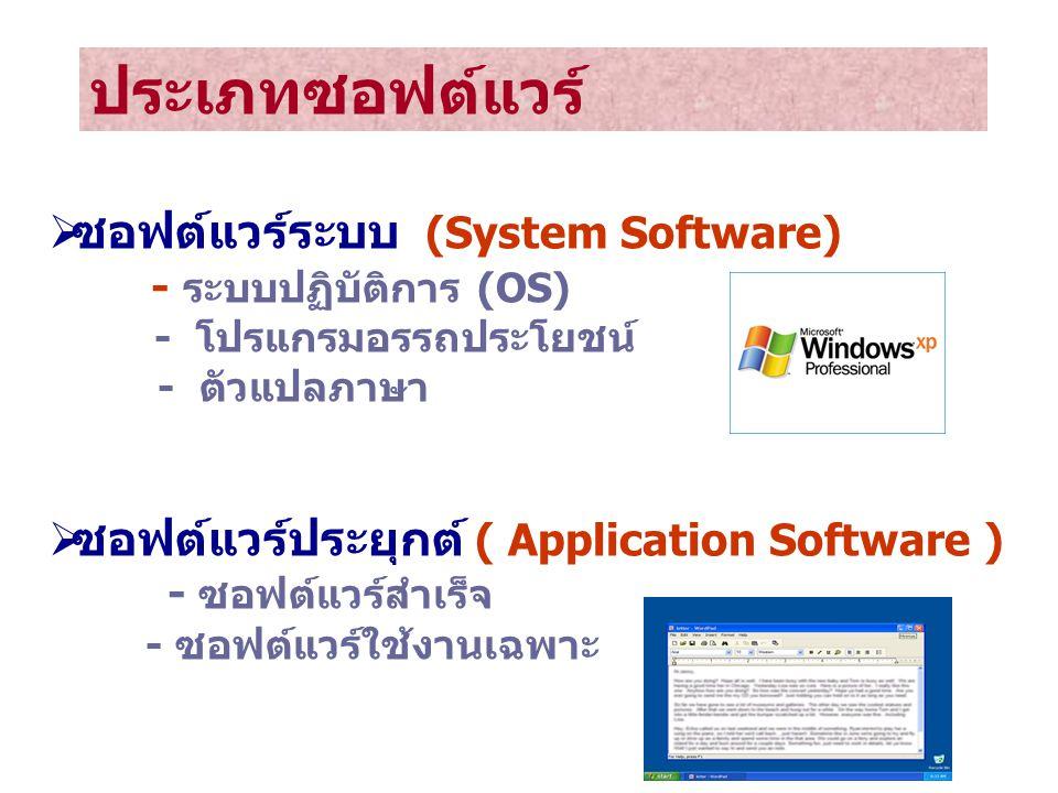 ประเภทซอฟต์แวร์  ซอฟต์แวร์ระบบ (System Software) - ระบบปฏิบัติการ (OS) - โปรแกรมอรรถประโยชน์ - ตัวแปลภาษา  ซอฟต์แวร์ประยุกต์ ( Application Software