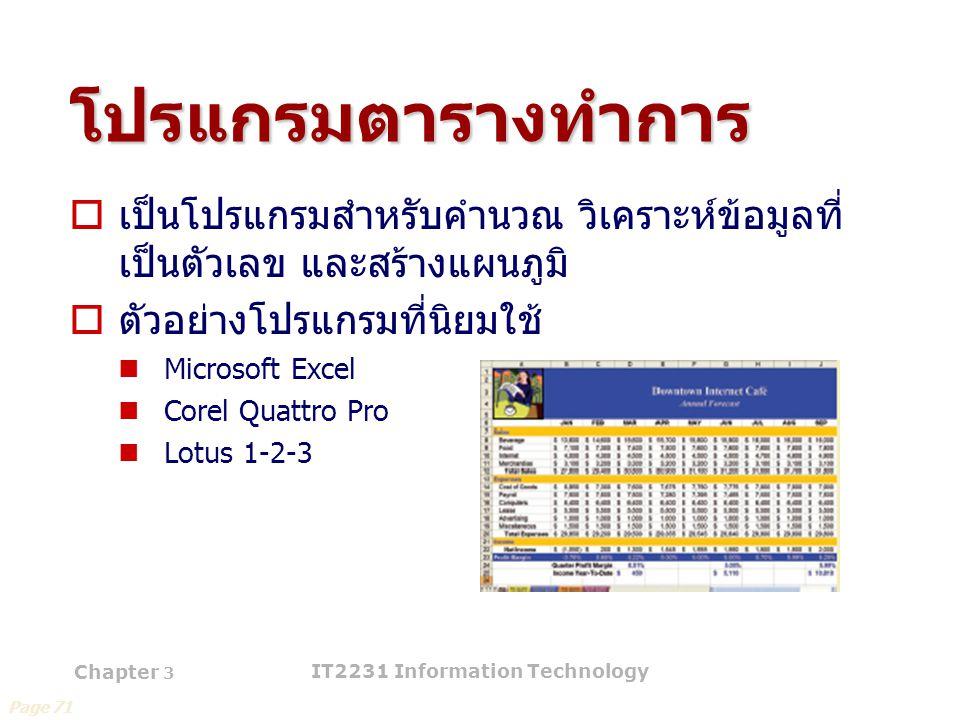Chapter 3 IT2231 Information Technology 35 โปรแกรมตารางทำการ  เป็นโปรแกรมสำหรับคำนวณ วิเคราะห์ข้อมูลที่ เป็นตัวเลข และสร้างแผนภูมิ  ตัวอย่างโปรแกรมท