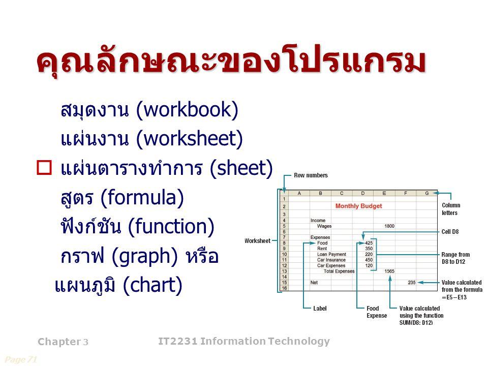 Chapter 3 IT2231 Information Technology 36 คุณลักษณะของโปรแกรม  สมุดงาน (workbook)  แผ่นงาน (worksheet)  แผ่นตารางทำการ (sheet)  สูตร (formula) 