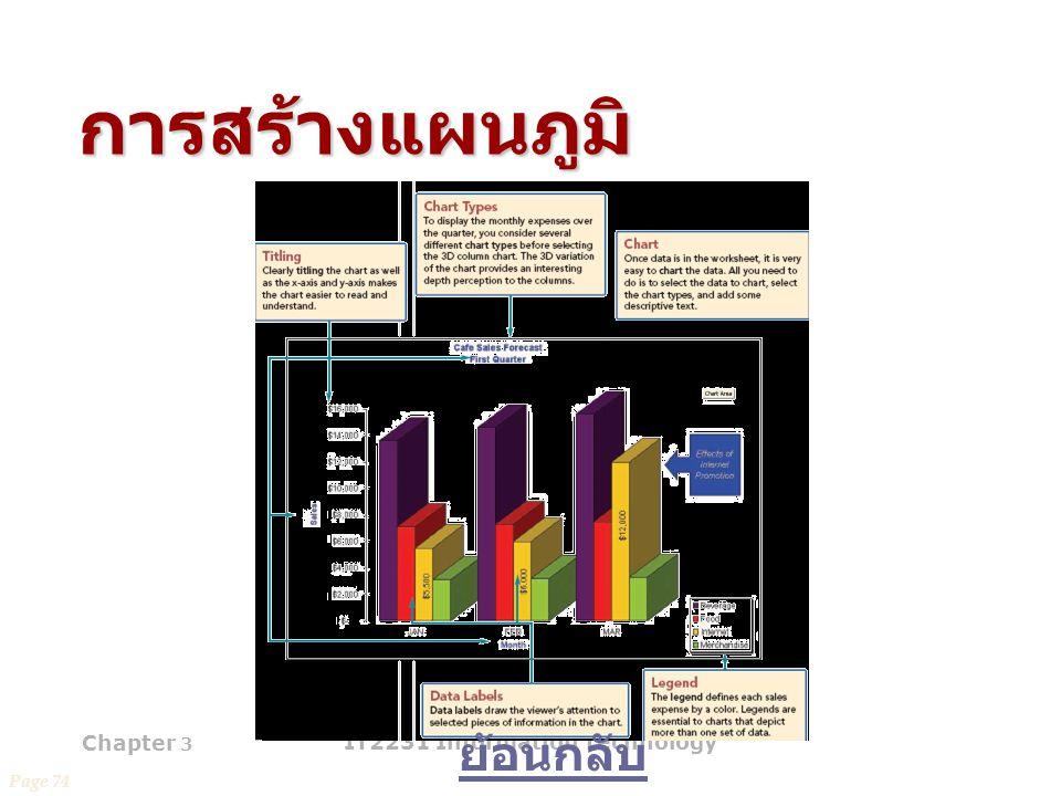 Chapter 3 IT2231 Information Technology 37 การสร้างแผนภูมิ Page 74 ย้อนกลับ