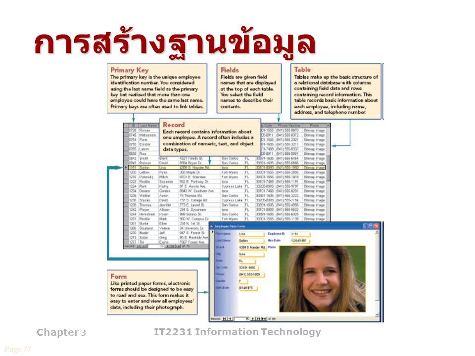 Chapter 3 IT2231 Information Technology 45การสร้างฐานข้อมูล Page 77