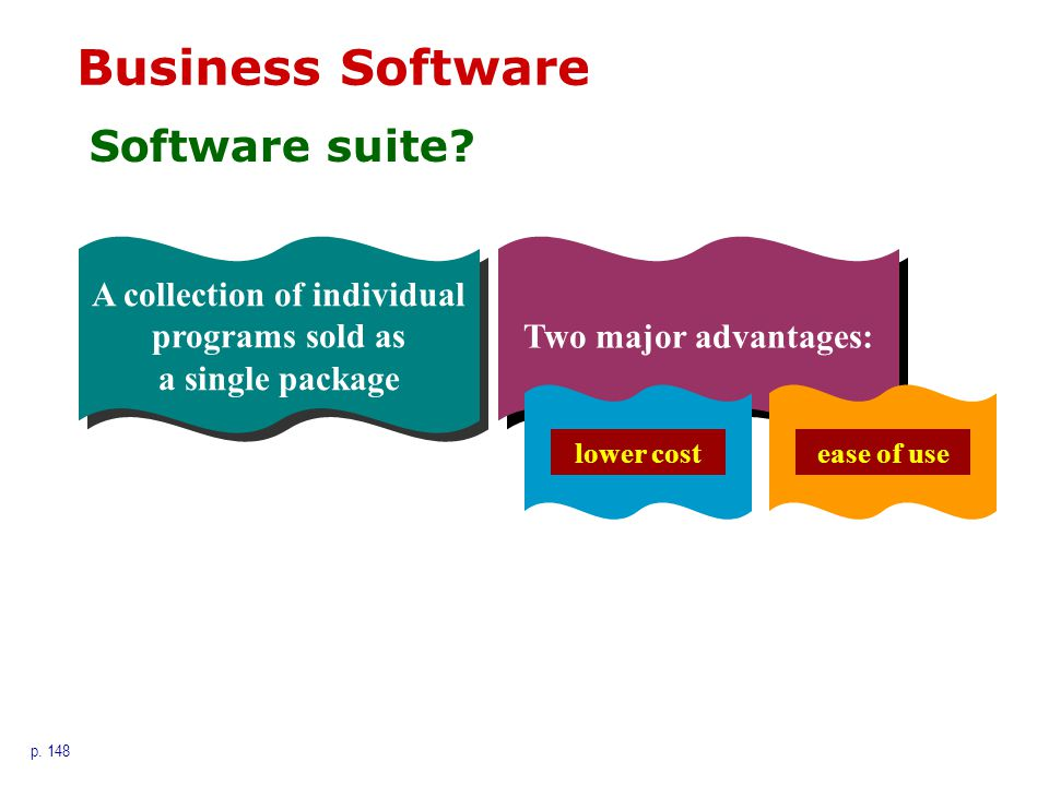 Business Software Software suite? p. 148 A collection of individual programs sold as a single package Two major advantages: lower costease of use 49