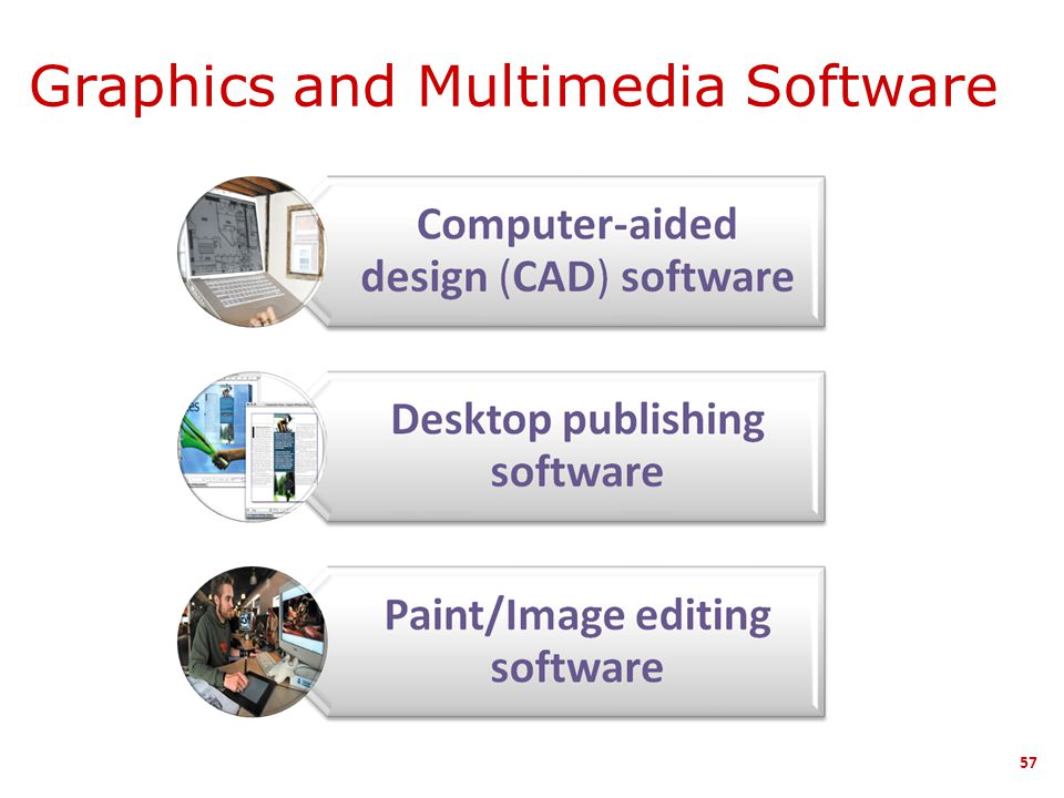 Graphics and Multimedia Software 57
