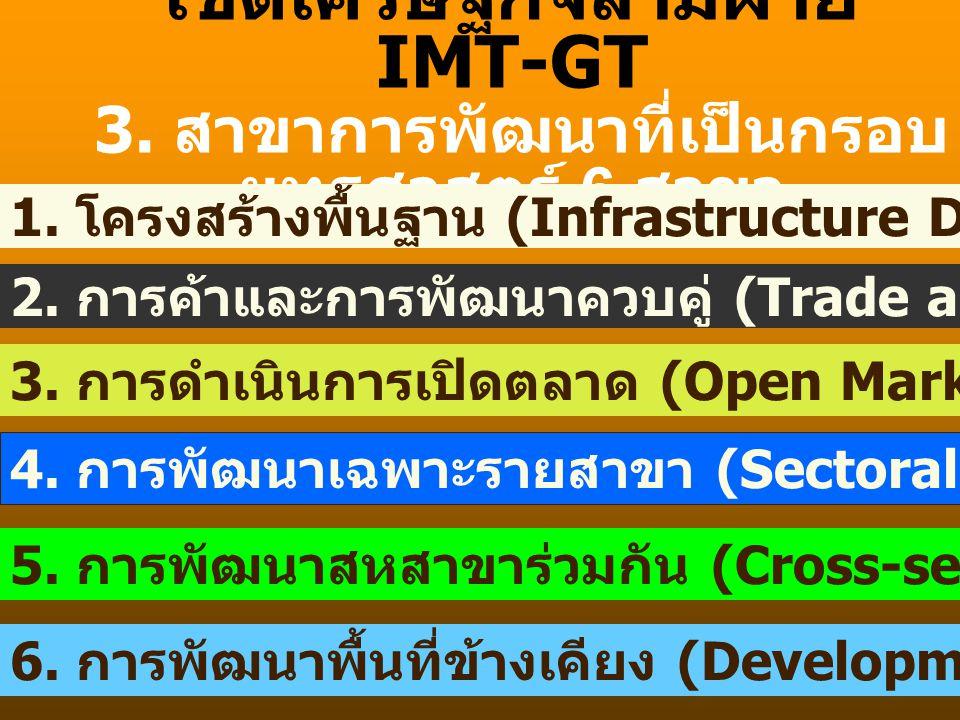 เขตเศรษฐกิจสามฝ่าย IMT-GT 3. สาขาการพัฒนาที่เป็นกรอบ ยุทธศาสตร์ 6 สาขา 1. โครงสร้างพื้นฐาน (Infrastructure Development) 2. การค้าและการพัฒนาควบคู่ (Tr