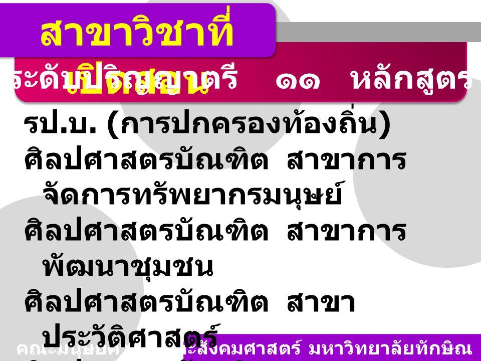 สาขาวิชาที่ เปิดสอน คณะมนุษยศาสตร์และสังคมศาสตร์ มหาวิทยาลัยทักษิณ ระดับปริญญาโท ๔ หลักสูตร ศิลปศาสตรมหาบัณฑิต สาขา พื้นที่ศึกษา ศิลปศาสตรมหาบัณฑิต สาขา ภาษาไทย ศิลปศาสตรมหาบัณฑิต สาขา ไทยคดีศึกษา ศิลปศาสตรมหาบัณฑิต สาขา การพัฒนาสังคม