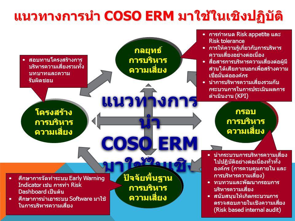 12 แนวทางการ นำ COSO ERM มาใช้ในเชิง ปฏิบัติ แนวทางการ นำ COSO ERM มาใช้ในเชิง ปฏิบัติ กลยุทธ์ การบริหาร ความเสี่ยง กลยุทธ์ การบริหาร ความเสี่ยง กรอบ การบริหาร ความเสี่ยง กรอบ การบริหาร ความเสี่ยง โครงสร้าง การบริหาร ความเสี่ยง โครงสร้าง การบริหาร ความเสี่ยง ปัจจัยพื้นฐาน การบริหาร ความเสี่ยง ปัจจัยพื้นฐาน การบริหาร ความเสี่ยง การกำหนด Risk appetite และ Risk tolerance การให้ความรู้เกี่ยวกับการบริหาร ความเสี่ยงอย่างต่อเนื่อง สื่อสารการบริหารความเสี่ยงต่อผู้มี ส่วนได้เสียภายนอกเพื่อสร้างความ เชื่อมั่นต่อองค์กร นำการบริหารความเสี่ยงรวมกับ กระบวนการในการประเมินผลการ ดำเนินงาน (KPI) นำกระบวนการบริหารความเสี่ยง ไปปฏิบัติอย่างต่อเนื่องทั่วทั้ง องค์กร (การควบคุมภายใน และ การบริหารความเสี่ยง) ทบทวนและพัฒนากรอบการ บริหารความเสี่ยง สนับสนุนให้เกิดกระบวนการ ตรวจสอบภายในเชิงความเสี่ยง (Risk based internal audit) ศึกษาการจัดทำระบบ Early Warning Indicator เช่น การทำ Risk Dashboard เป็นต้น ศึกษาการนำเอาระบบ Software มาใช้ ในการบริหารความเสี่ยง สอบทานโครงสร้างการ บริหารความเสี่ยงรวมทั้ง บทบาทและความ รับผิดชอบ แนวทางการนำ COSO ERM มาใช้ในเชิงปฏิบัติ