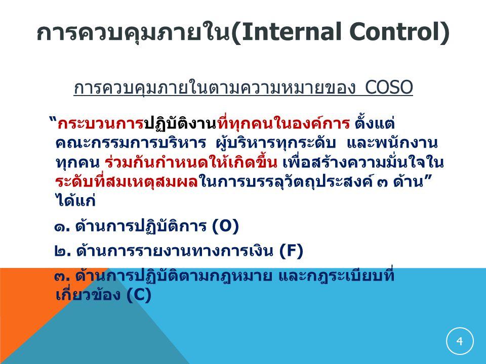 การควบคุมภายในตามความหมายของ COSO กระบวนการปฏิบัติงานที่ทุกคนในองค์การ ตั้งแต่ คณะกรรมการบริหาร ผู้บริหารทุกระดับ และพนักงาน ทุกคน ร่วมกันกำหนดให้เกิดขึ้น เพื่อสร้างความมั่นใจใน ระดับที่สมเหตุสมผลในการบรรลุวัตถุประสงค์ ๓ ด้าน ได้แก่ ๑.