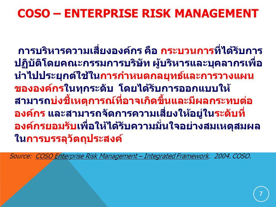 COSO – ENTERPRISE RISK MANAGEMENT การบริหารความเสี่ยงองค์กร คือ กระบวนการที่ได้รับการ ปฏิบัติโดยคณะกรรมการบริษัท ผู้บริหารและบุคลากรเพื่อ นำไปประยุกต์ใช้ในการกำหนดกลยุทธ์และการวางแผน ขององค์กรในทุกระดับ โดยได้รับการออกแบบให้ สามารถบ่งชี้เหตุการณ์ที่อาจเกิดขึ้นและมีผลกระทบต่อ องค์กร และสามารถจัดการความเสี่ยงให้อยู่ในระดับที่ องค์กรยอมรับเพื่อให้ได้รับความมั่นใจอย่างสมเหตุสมผล ในการบรรลุวัตถุประสงค์ Source: COSO Enterprise Risk Management – Integrated Framework.