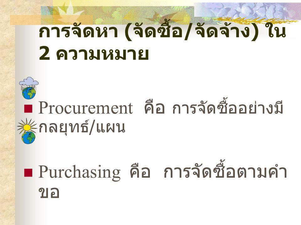 การจัดหา ( จัดซื้อ / จัดจ้าง ) ใน 2 ความหมาย Procurement คือ การจัดซื้ออย่างมี กลยุทธ์ / แผน Purchasing คือ การจัดซื้อตามคำ ขอ
