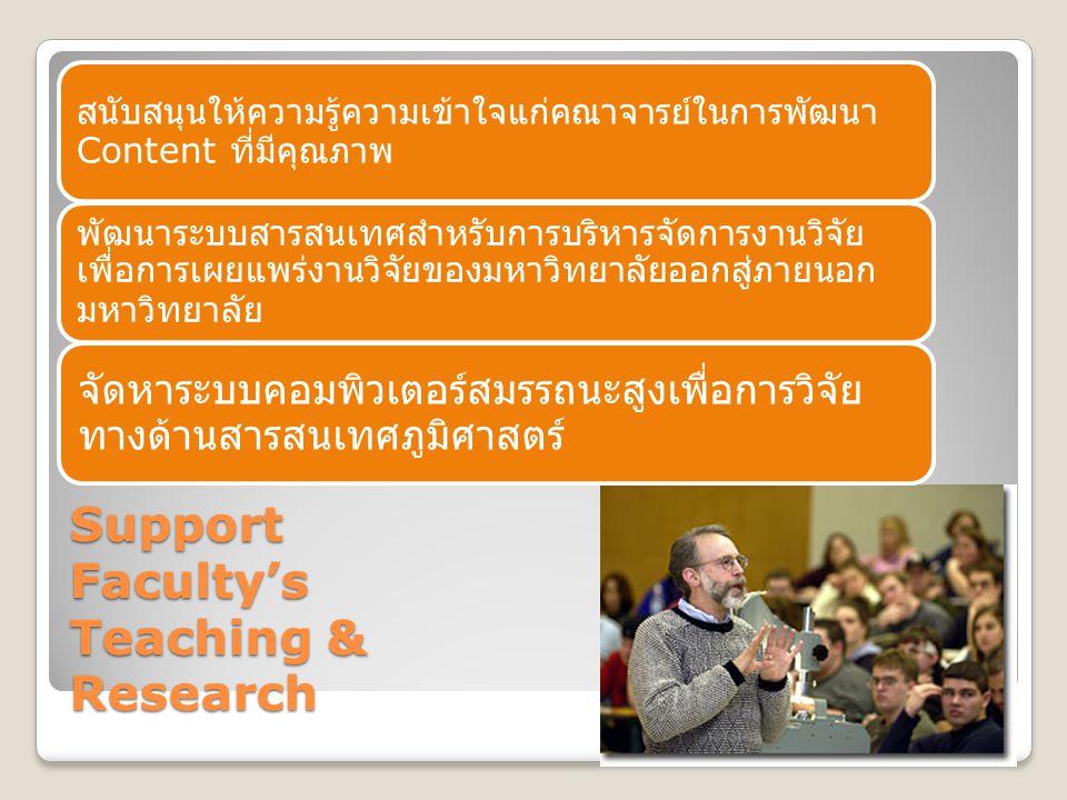 Support Faculty's Teaching & Research สนับสนุนให้ความรู้ความเข้าใจแก่คณาจารย์ในการพัฒนา Content ที่มีคุณภาพ พัฒนาระบบสารสนเทศสำหรับการบริหารจัดการงานว