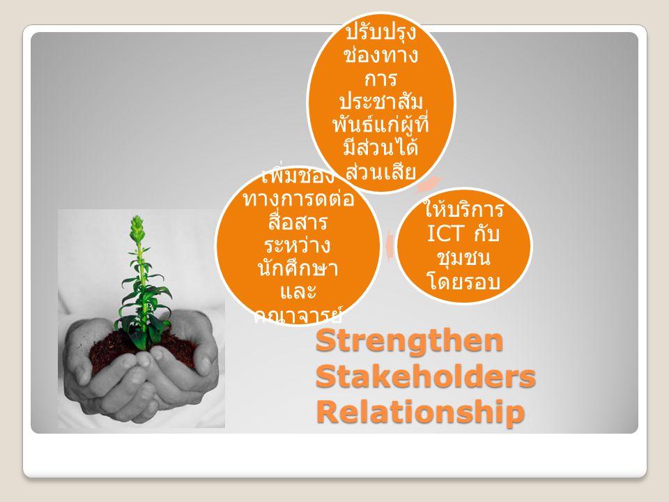 Strengthen Stakeholders Relationship ปรับปรุง ช่องทาง การ ประชาสัม พันธ์แก่ผู้ที่ มีส่วนได้ ส่วนเสีย ให้บริการ ICT กับ ชุมชน โดยรอบ เพิ่มช่อง ทางการดต