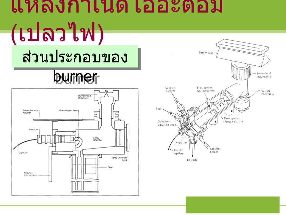 แหล่งกำเนิดไออะตอม ( เปลวไฟ ) ส่วนประกอบของ burner