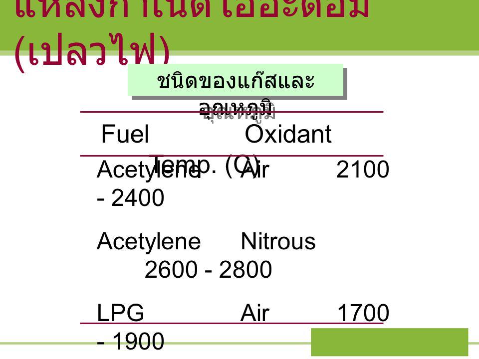 แหล่งกำเนิดไออะตอม ( เปลวไฟ ) ชนิดของแก๊สและ อุณหภูมิ AcetyleneAir2100 - 2400 AcetyleneNitrous 2600 - 2800 LPGAir1700 - 1900 HydrogenAir2000 - 2100 Fu