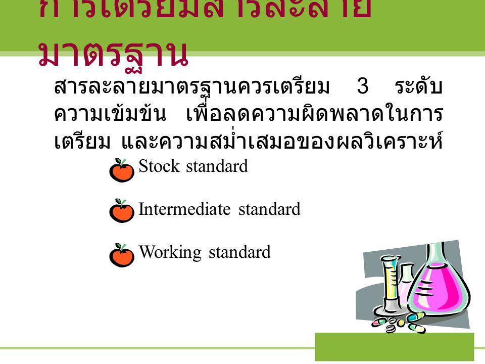 การเตรียมสารละลาย มาตรฐาน สารละลายมาตรฐานควรเตรียม 3 ระดับ ความเข้มข้น เพื่อลดความผิดพลาดในการ เตรียม และความสม่ำเสมอของผลวิเคราะห์ Stock standard Int