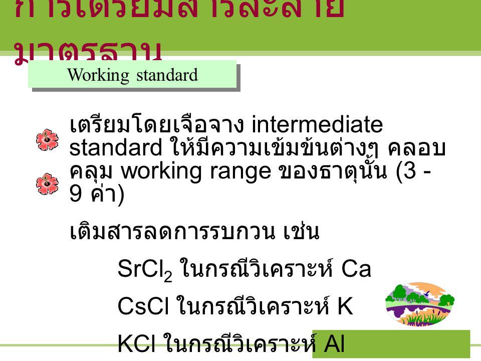 การเตรียมสารละลาย มาตรฐาน Working standard เตรียมโดยเจือจาง intermediate standard ให้มีความเข้มข้นต่างๆ คลอบ คลุม working range ของธาตุนั้น (3 - 9 ค่า