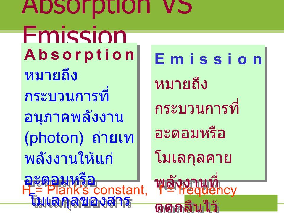 Absorption VS Emission Absorption หมายถึง กระบวนการที่ อนุภาคพลังงาน (photon) ถ่ายเท พลังงานให้แก่ อะตอมหรือ โมเลกุลของสาร M + hf --- > M* Absorption