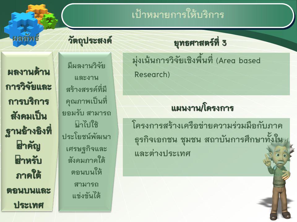 9 ผลงานด้าน การวิจัยและ การบริการ สังคมเป็น ฐานอ้างอิงที่ สำคัญ สำหรับ ภาคใต้ ตอนบนและ ประเทศ มีผลงานวิจัย และงาน สร้างสรรค์ที่มี คุณภาพเป็นที่ ยอมรับ สามารถ นำไปใช้ ประโยชน์พัฒนา เศรษฐกิจและ สังคมภาคใต้ ตอนบนให้ สามารถ แข่งขันได้ มีผลงานวิจัย และงาน สร้างสรรค์ที่มี คุณภาพเป็นที่ ยอมรับ สามารถ นำไปใช้ ประโยชน์พัฒนา เศรษฐกิจและ สังคมภาคใต้ ตอนบนให้ สามารถ แข่งขันได้ ผลลัพธ์ ผลผลิต : ผลงานวิจัย วัตถุประสงค์ ตัวชี้วัดระดับเป้าประสงค์ : รางวัลผลงานวิจัยที่ได้รับจาก หน่วยงานภายนอก ตัวชี้วัดระดับยุทธศาสตร์ : จำนวนผลงานวิจัยและงาน สร้างสรรค์ที่ผ่านการรับรองการใช้ประโยชน์จาก หน่วยงาน/ชุมชน ตัวชี้วัดระดับยุทธศาสตร์ : จำนวนโครงการวิจัยที่ดำเนินการ ร่วมกับเครือข่ายทั้งในและต่างประเทศเพิ่มขึ้นจากปีที่ผ่านมา ตัวชี้วัดระดับหน่วยงาน : ??.