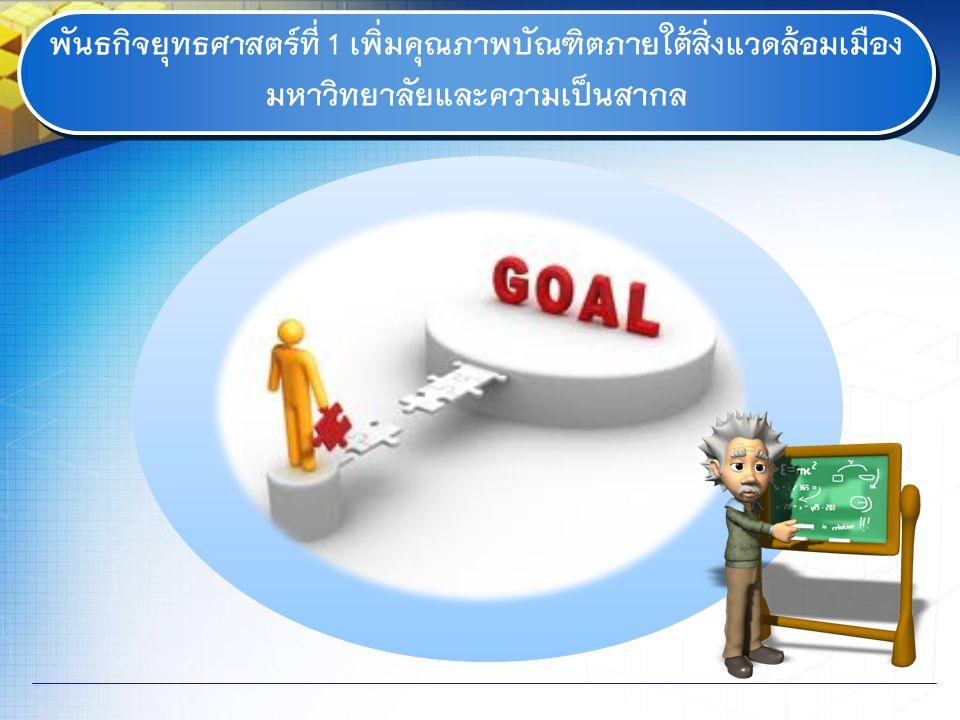 เป้าหมายการให้บริการ 8 บัณฑิตเป็นผู้ มุ่งทำความดี สร้างความสุข พัฒนา ความสามารถ และพร้อม ทำงานเพื่อ ส่วนรวม มีการจัดการ เรียนการสอนที่ มีคุณภาพ มาตรฐานบรรลุ เป้าหมาย หลักสูตร บัณฑิตสามารถ ตอบสนองความ ต้องการของ ตลาดแรงงานมี ความพร้อมใน การทำงานและ สร้างงานได้ พัฒนาหลักสูตรและกระบวนการเรียนรู้เข้าสู่ รูปแบบ Active Learning และความเป็น สากล ผลลัพธ์ ยุทธศาสตร์ที่ 1 วัตถุประสงค์ แผนงาน/โครงการ โครงการบริหารจัดการการศึกษาอย่างมี คุณภาพและมีพลวัต