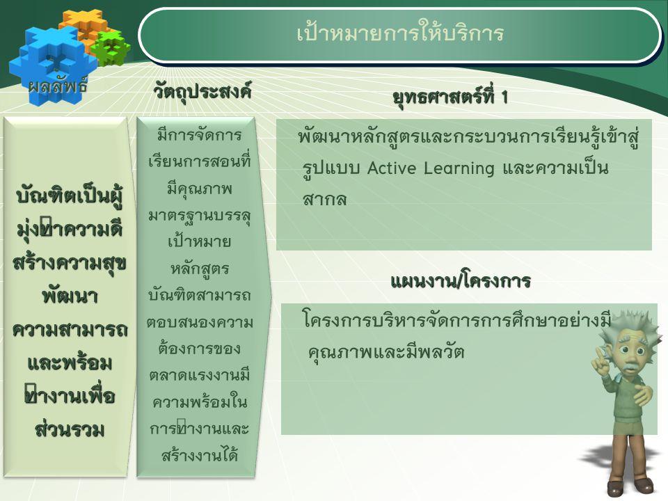 พันธกิจยุทธศาสตร์ที่ 3 พัฒนาอุทยานการศึกษาเพื่อการเรียนรู้ฯ